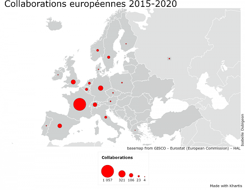 Collaborations europeennes